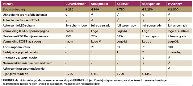 Tabel sponsormogelijkheden ICGT